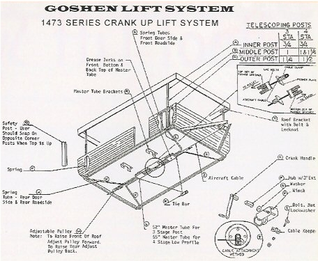 wiring diagram for tent trailer with Goshen Lift System Diagram Wiring Diagrams on Motorcycle C er Trailers as well 2002 Coleman Popup C er Repair Parts Manuals furthermore C ing Theme besides Motorcycle C er Trailers also Wiring Diagram Haulmark Trailer.